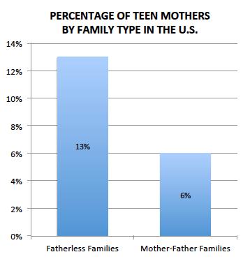 Graph 12_Pregnancy1