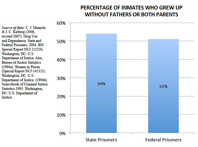 Graph 9_Crime